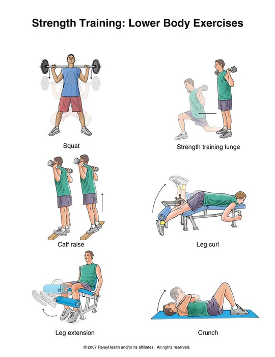 picture How to Measure and Improve Muscular Endurance