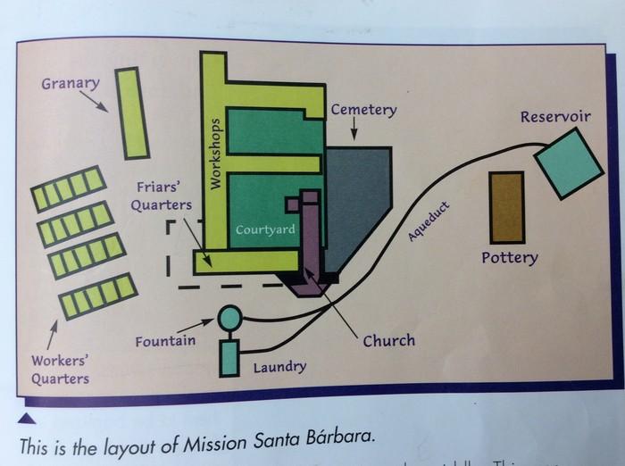 Mission Santa Barbara Smore