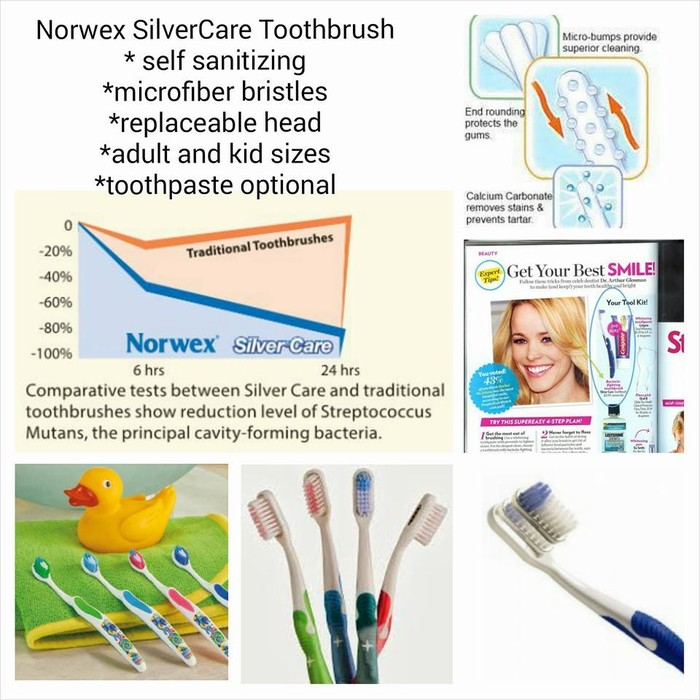 Online Norwex Parties | Smore Newsletters
