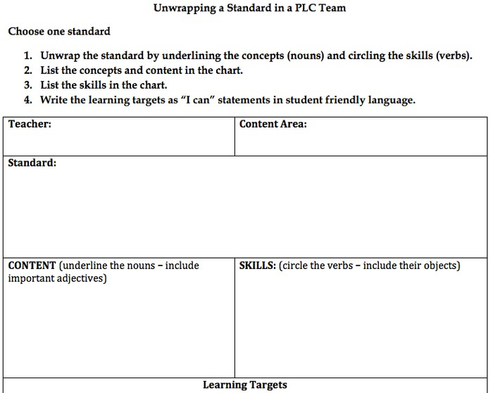 unwrapping the isllc standards The educability of all a school vision of high standards of learning continuous  school improvement the inclusion of all members of the school community.