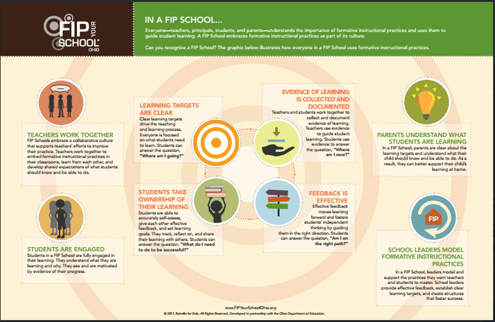 Teacher Leader Workshop Smore Newsletters For Education