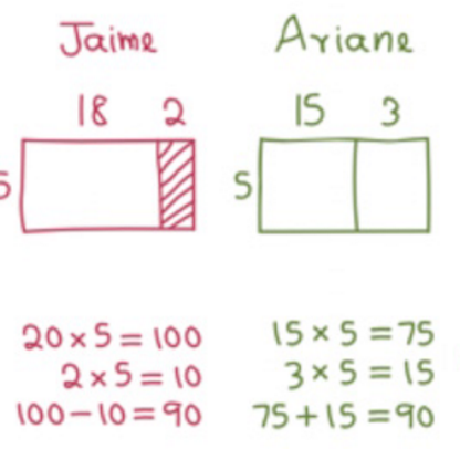 Visual Math Improves Math Performance