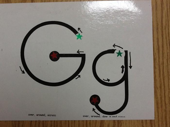 Letter G Activities...