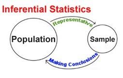 Analyze Quantitative Data Easily