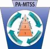 MTSS Topics: