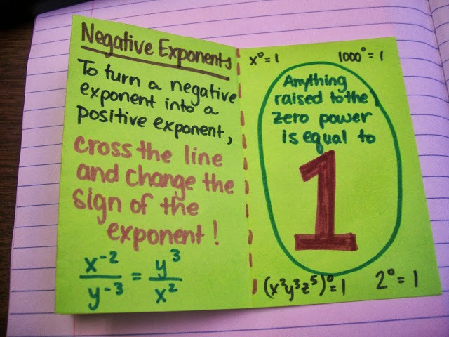 math exponent rules Rules of exponents: if the bases of the exponential expressions that are multiplied are the same, then you can combine them into one expression by adding the.