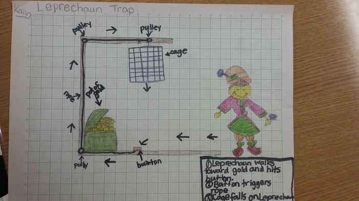 Kalin's Leprechaun Trap