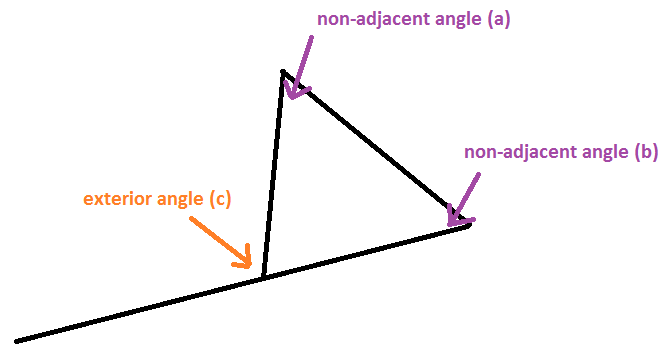 What Is The Exterior Angle Theorem?