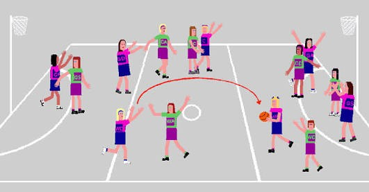how to play netball positions