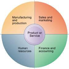 human resource management 11 essay