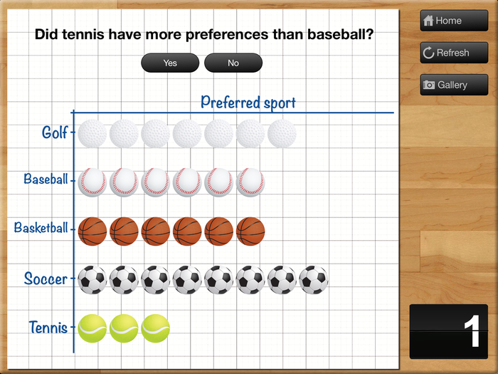 Teaching Graphs Smore Newsletters