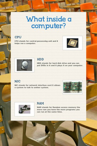 What inside a computer?