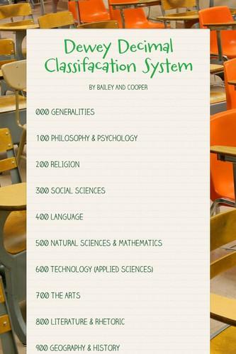 Dewey Decimal Classifacation System