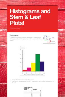 Histograms and Stem & Leaf Plots!