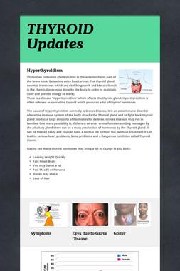 THYROID Updates