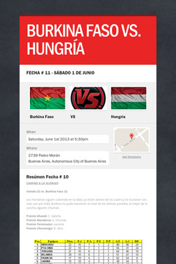 BURKINA FASO VS. HUNGRÍA
