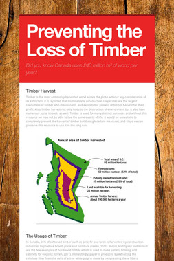 Preventing the Loss of Timber