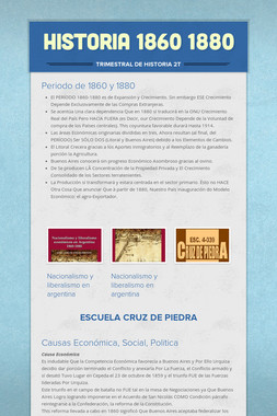 Historia 1860 1880