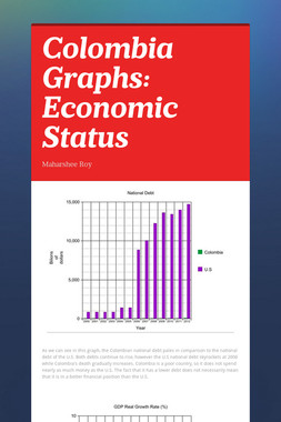 Colombia Graphs: Economic Status