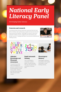 National Early Literacy Panel