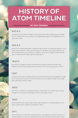 History of Atom Timeline