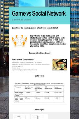 Game vs Social Network