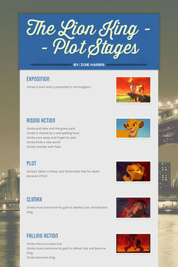 The Lion King -- Plot Stages