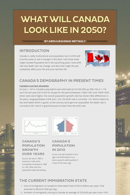 What will Canada Look Like In 2050?