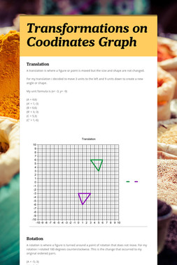 Transformations on Coodinates Graph