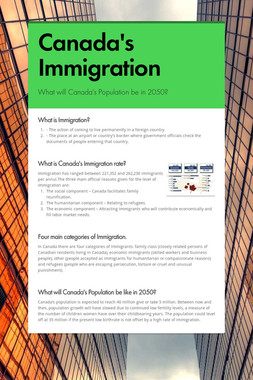 Canada's Immigration