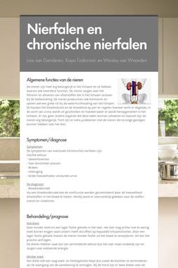 Nierfalen en chronische nierfalen