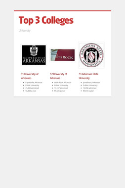 Top 3 Colleges