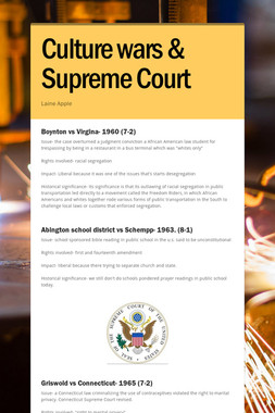 Culture wars & Supreme Court