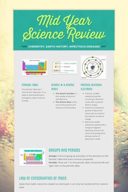 Mid Year Science Review