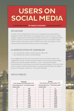 Users on Social Media