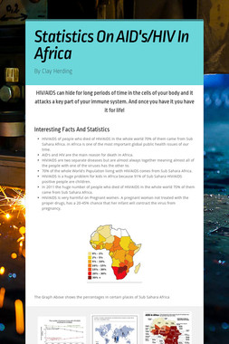 Statistics On AID's/HIV In Africa