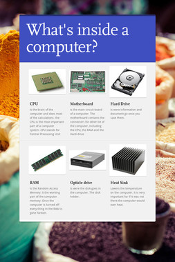What's inside a computer?