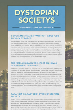 Dystopian Societys