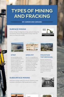 Types of Mining and Fracking