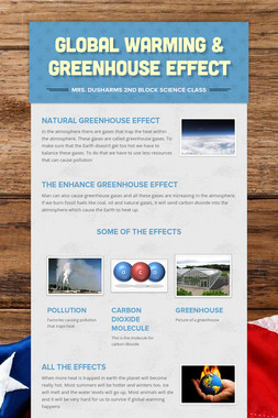Global Warming & Greenhouse Effect