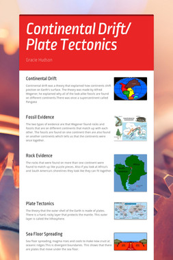 Continental Drift/ Plate Tectonics