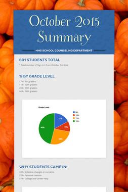 October 2015 Summary