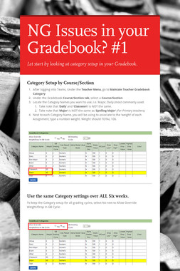 NG Issues in your Gradebook? #1