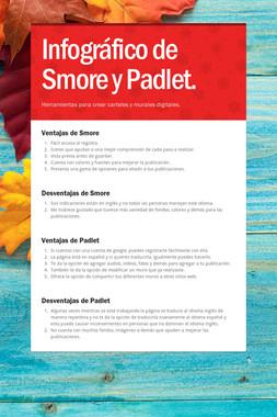 Infográfico de Smore y Padlet.