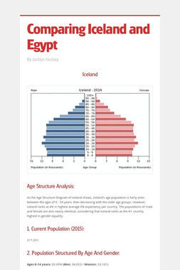 Comparing Iceland and Egypt