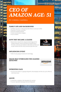 CEO OF AMAZON              AGE: 51