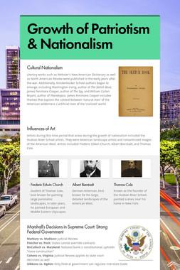 Growth of Patriotism & Nationalism
