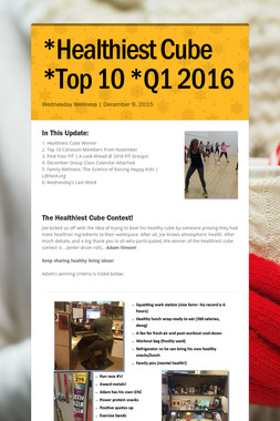 *Healthiest Cube *Top 10 *Q1 2016