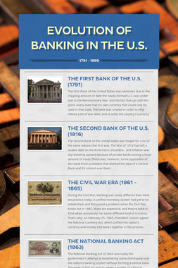 Evolution of Banking in The U.S.