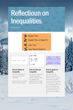 Reflectioun on Inequalities